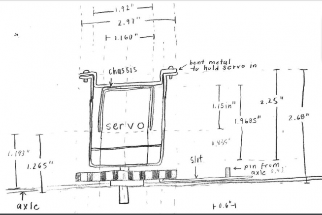 Dimensioned Drawing for Servo Mounting