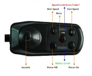 Powered Wheelchair Controls