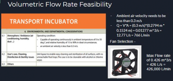 Volumetric Flow Rate and Fan Selection
