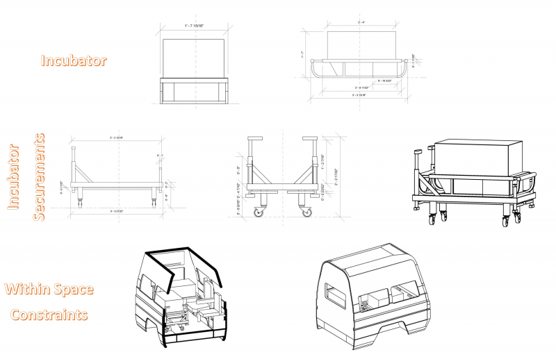 public/Detailed Design Documents/Schematics/04Dec2017_DDR/Incubator_cart.jpg