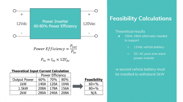 Feasibility calculations for the powering of the vehicle. This is constantly updated with changes in equipment selection, and any additions to the vehicle requiring power.