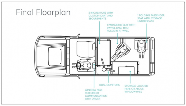 Final Floor Plan for the Angel's ARC neonatal transport vehicle. Floor plan created by Alexa Boyd