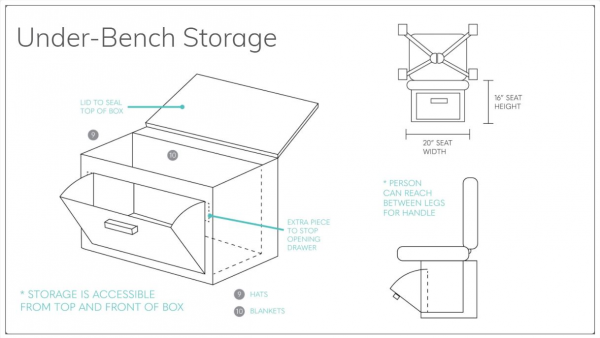 Alexa Boyd designed an under bench seating design for the passenger chair. this way the passenger chair can be used for storage of small materials and no space is waisted.