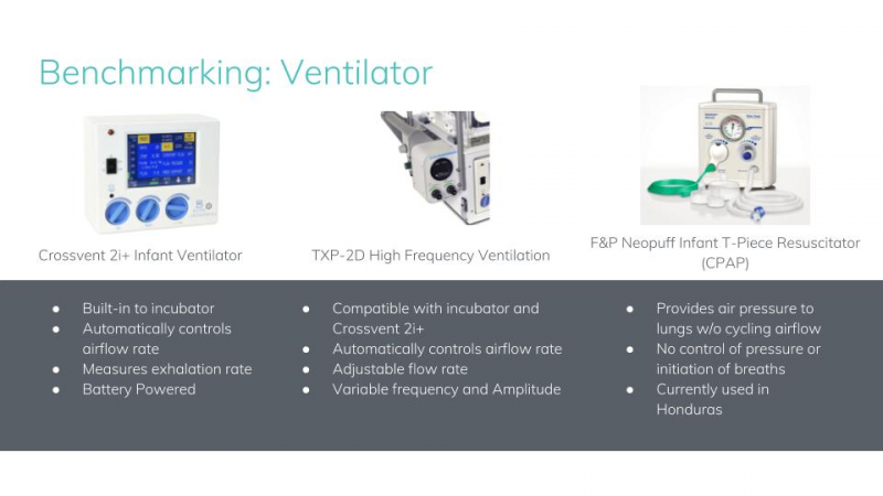 Benchmarking Specifications for CPAP or ventilators considered