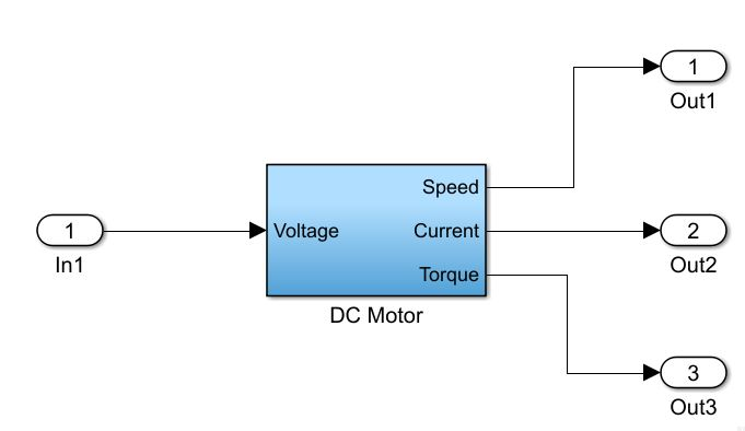 Overview of Motor Model