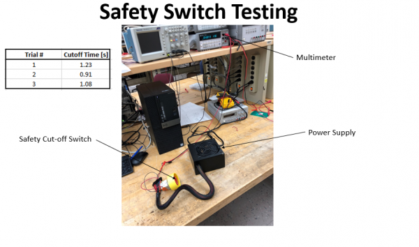 Safety Switch Test