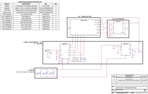IC Application Schematic