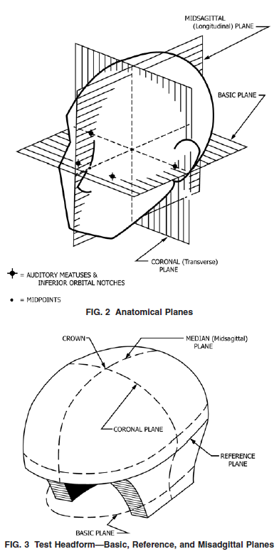 ASTM positioning planes on head