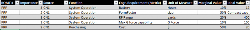 Initial Engineering Requirements