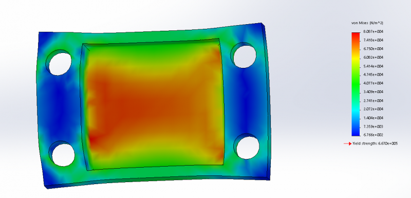 Figure 3: FEA Analysis of 2 Hole Design (Mold Chamber under 2.5N uniaxial load, with 1mm fillet)