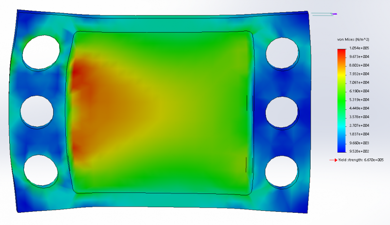 Figure 2: FEA Analysis of 3 Hole Design (Mold Chamber under 2.5N uniaxial load, with 1mm fillet)