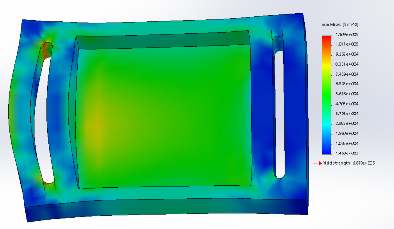Figure 1: FEA Analysis of Slot Design (Mold Chamber under 2.5N uniaxial load, with 1mm fillet)