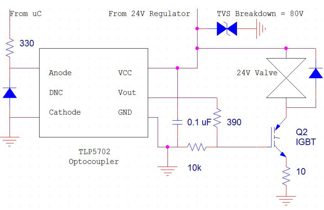 Edge Circuit Electronic Pyro Igniter System Projects Initial Valve Control Proposal