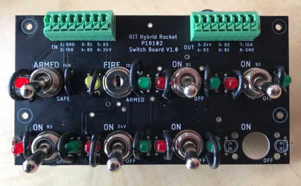 Populated Switch Board