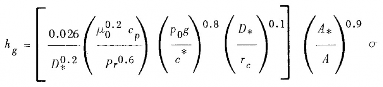 Convection Coefficient Equation