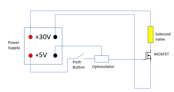 Optoisolator Test Plan