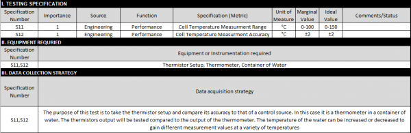 Thermistor Requirements