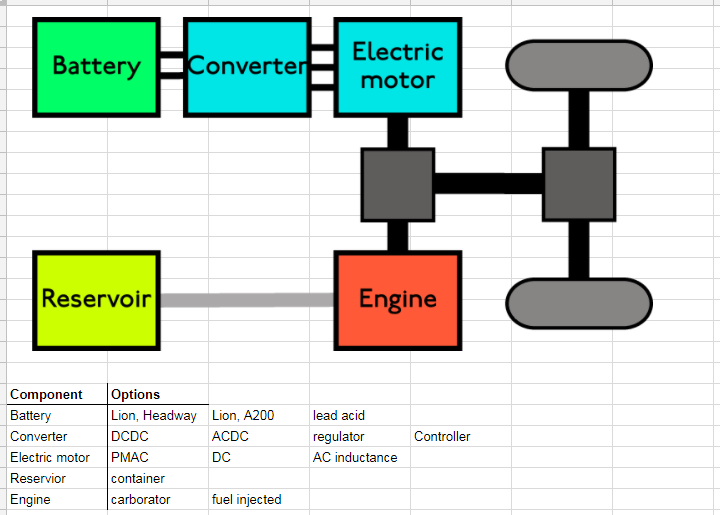 Parallel Hybrid Components
