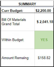 Image:Budget Summary.PNG