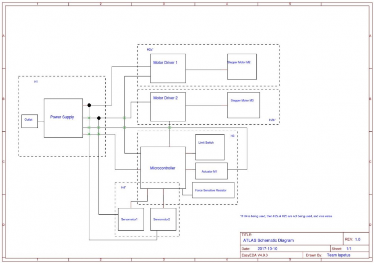 public/Systems Level Design Documents/System Schematic.JPG