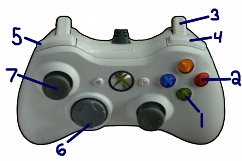 Controller Mapping : Key - 1:Deadman Button 2:Change Modes 3:Adjust Robot's Rotational Speed 4:Adjust Rotational Trim Up 5:Adjust Rotational Trim down 6:Adjust Translational Trim 7:Move Robot