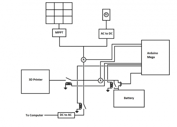 Power Controller Schematic Option Two