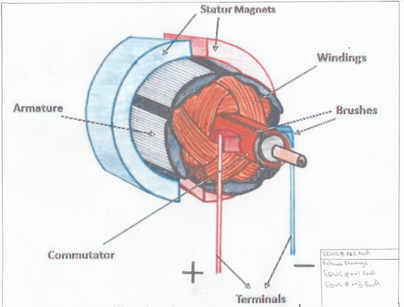 Electrical Components DC Motor Internal Components