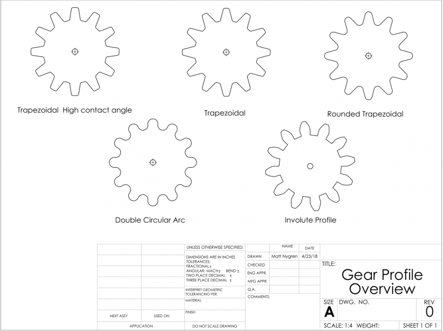 public/Detailed Design Documents/CAD/GearOverview.png
