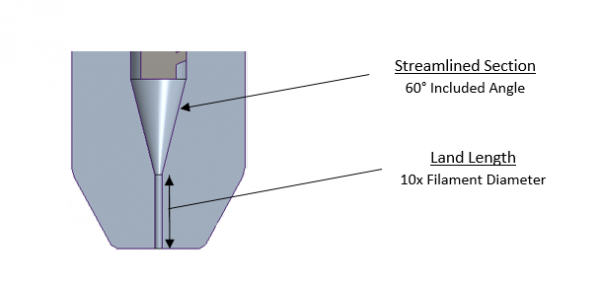 Nozzle Specifications