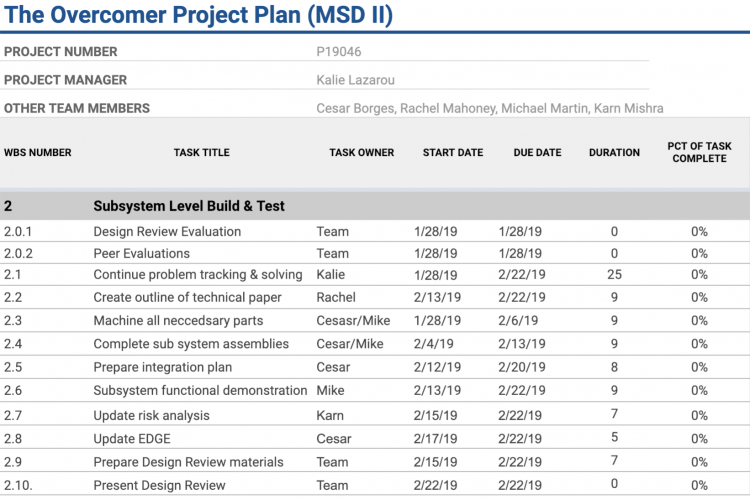 MSDII Subsystem Build & Test Phase Plan