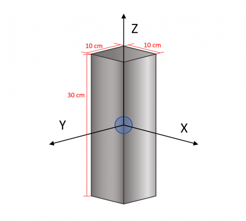 Center of Gravity Coordinate System