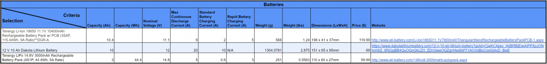 Batteries_Benchmark.PNG