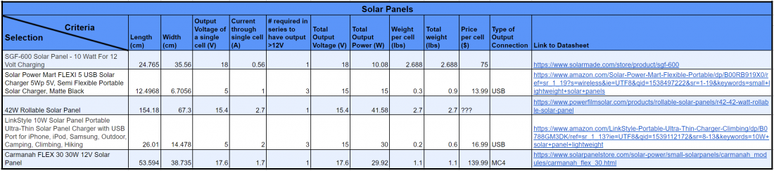 Solar_Panels_Benchmark.PNG