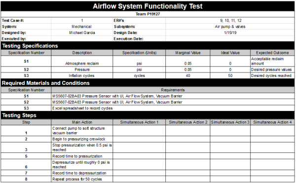 Airflow System Functionality Test