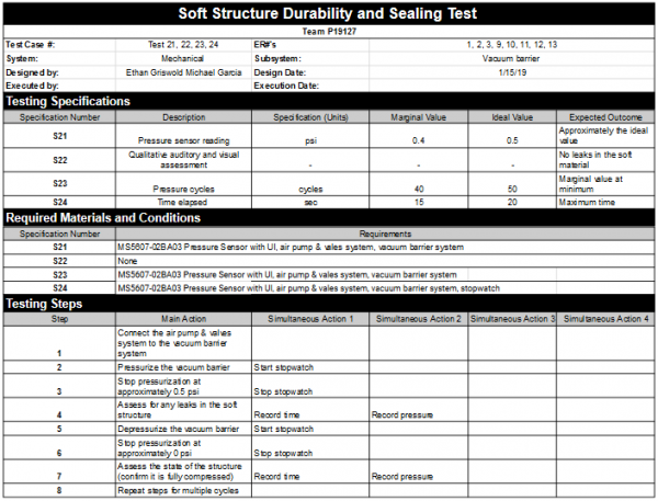 Soft Structure Durability and Sealing Test