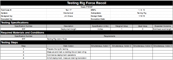 Testing Rig Force Recoil