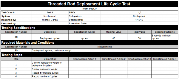 Threaded Rod Deployment Life Cycle Test