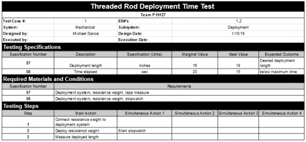 Threaded Rod Deployment Time