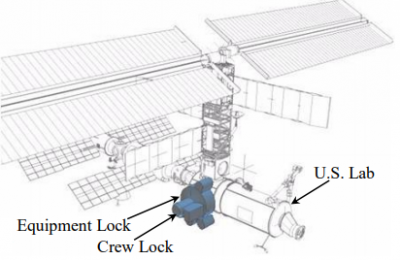 Current Crew-Lock Location on the ISS.