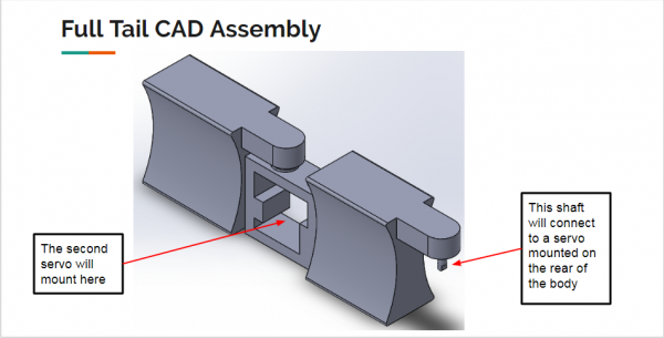 Full CAD Model of Tail Assembly