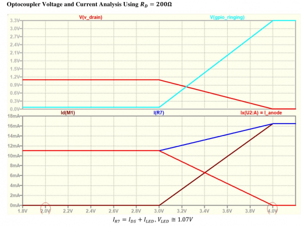 Current and Voltage Characteristics of Isolation Circuitry. (DC Sweep Vgs of M1 from 1.8~4.0V at 0.2V increments.)