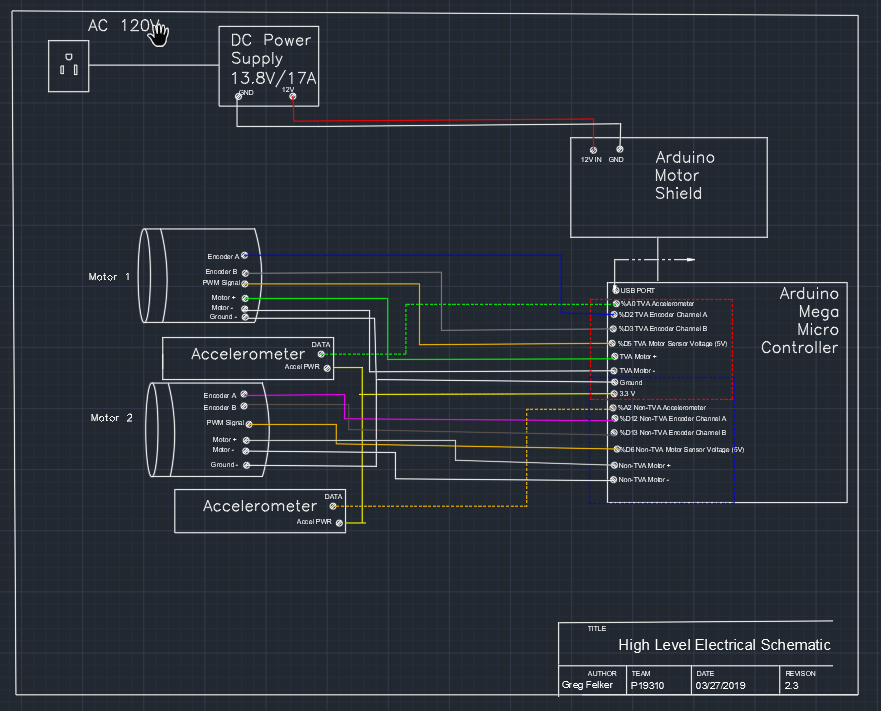 New Electronics Box wiring diagram
