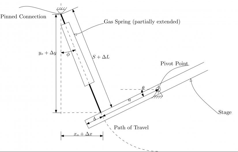 Gas Spring Length Schematic (Mid Transition)