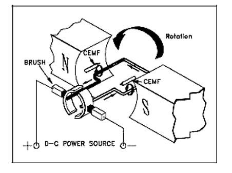 4 Wire Dc Motor Diagram