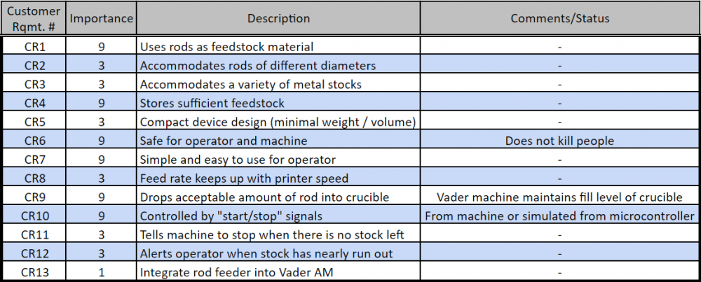 public/Photo Gallery/Customer Requirements - P19603 v3.PNG
