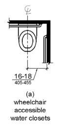 Figure 2.12: ADA Required Toilet Placement