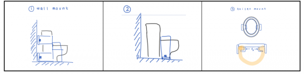 Figure 2.5: (Left to Right) Mount to Wall, Mount to Floor, Mount to Toilet