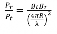 Friis Transmission Equation