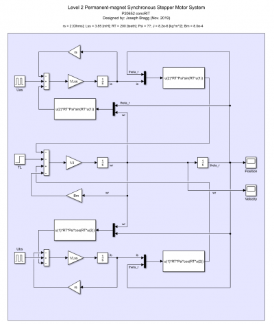 Fig. 1: Level 2 motor simulation schematic, drafted in Simulink.