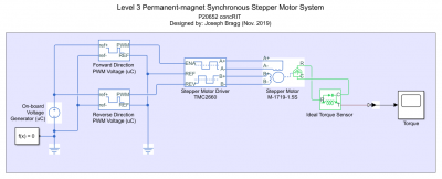 Fig. 2: Level 3 motor simulation schematic, drafted in Simulink.